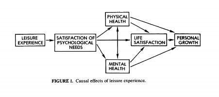 人為何需要「玩」?「結伴作樂」為心理健康帶來的正面轉變 3