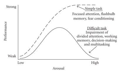 以靜觀克服演講焦慮 - Public Speaking 必備的心理技巧 1