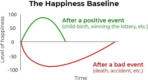 正向心理學 - 三個令你更快樂的小秘訣 3