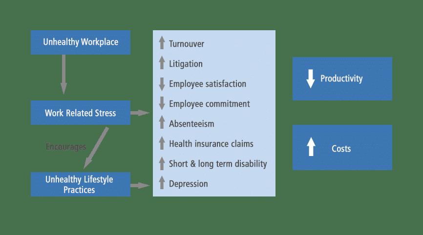 【不是放鬆】壓力管理知多少:了解壓力的種類,方可有效地舒壓 1