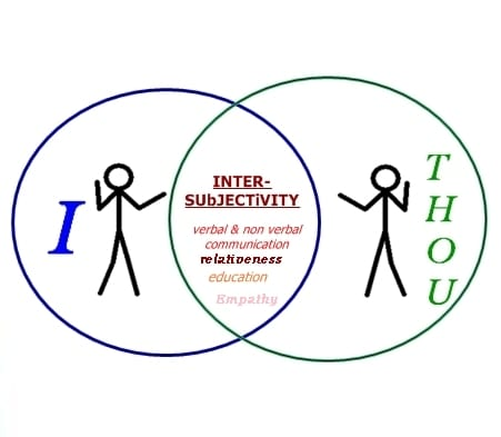 舉橫額、叫口號有何用?淺析「互為主體性」與身份建立 3